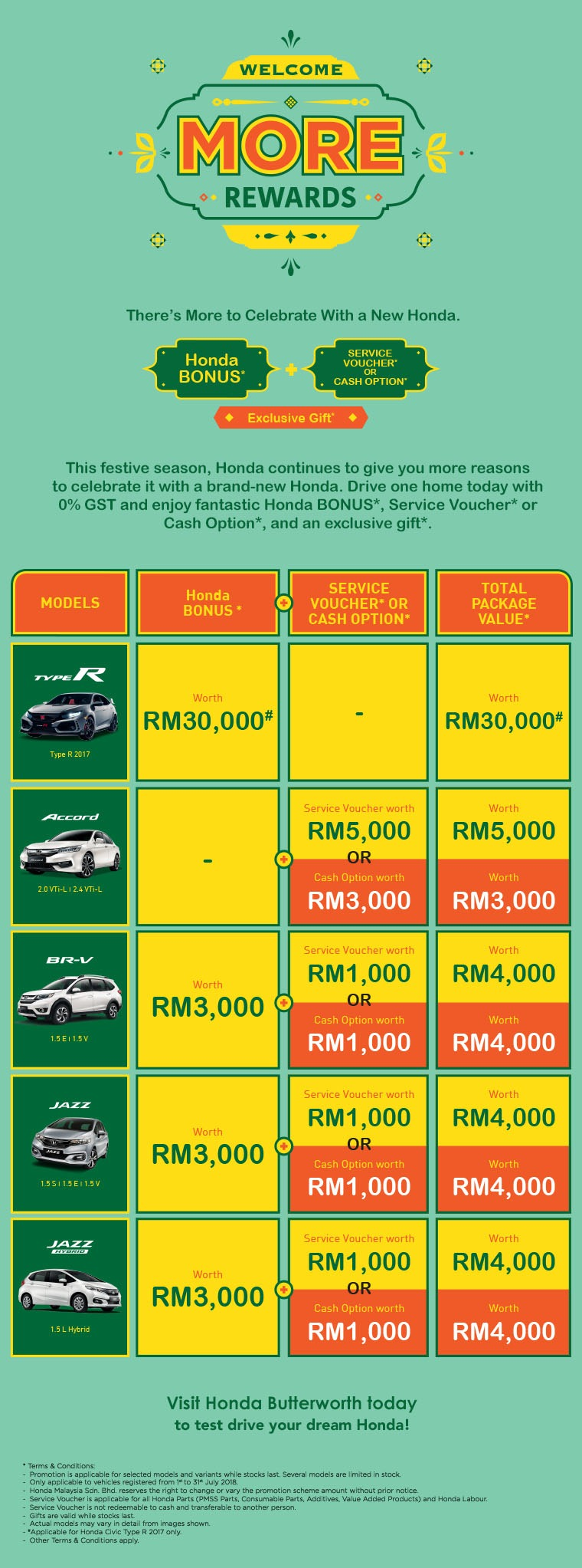 Honda welcome more rewards raya