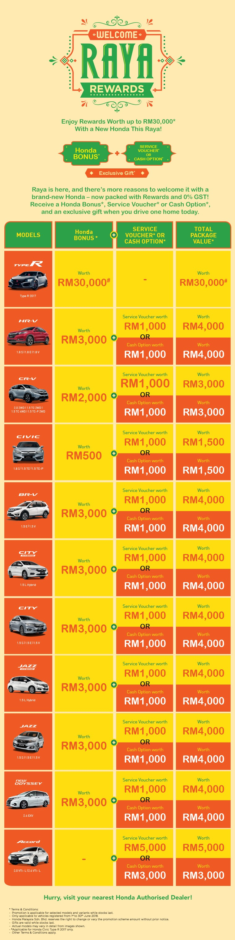 Honda welcome raya rewards
