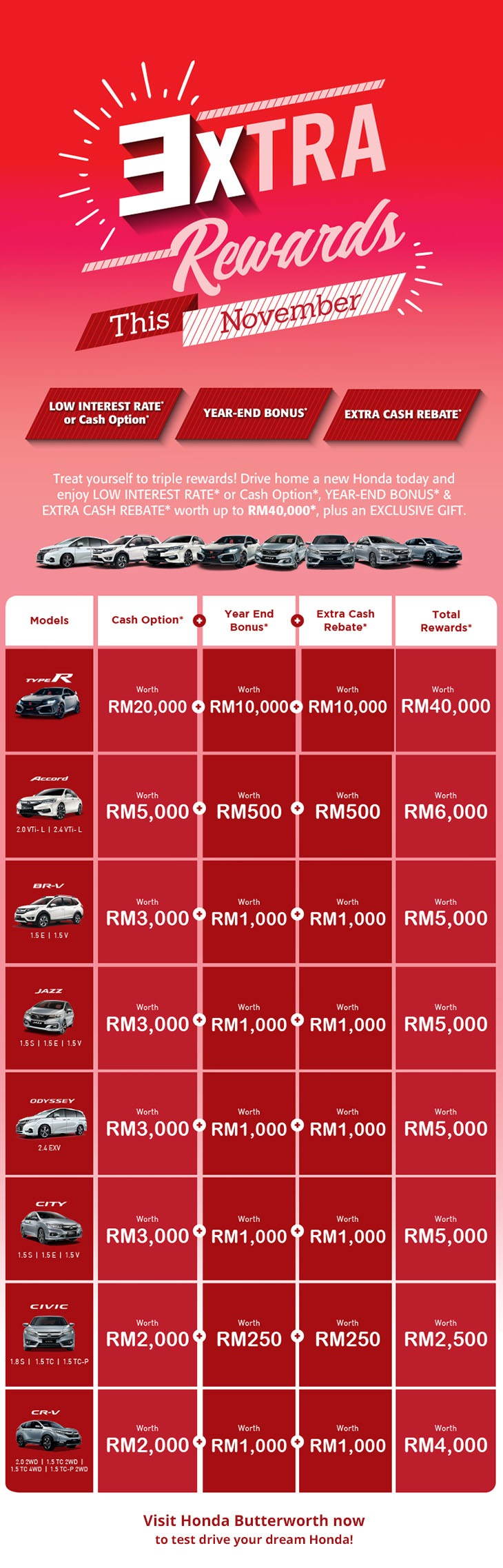 Honda 3xtraordinary savings November 2018