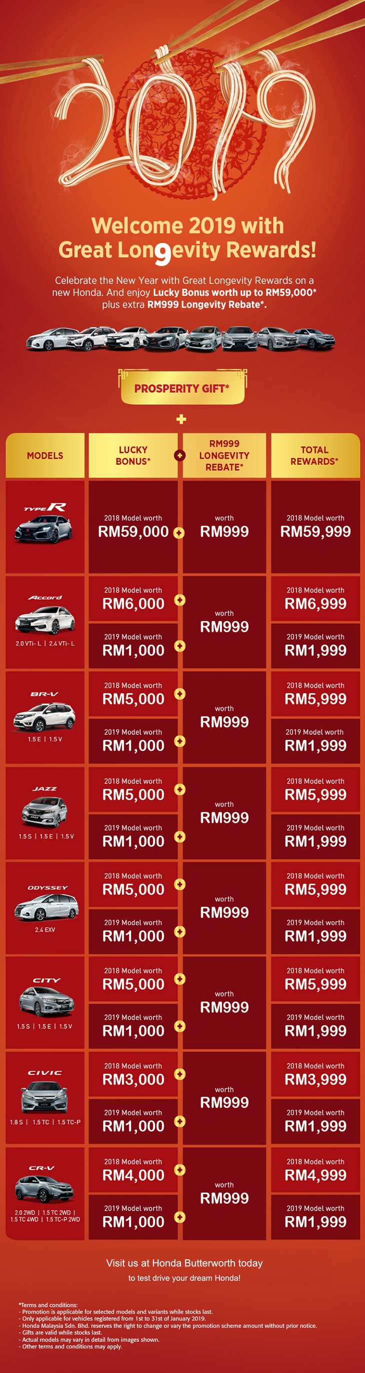 Honda Malaysia 2019 longevity rewards price table