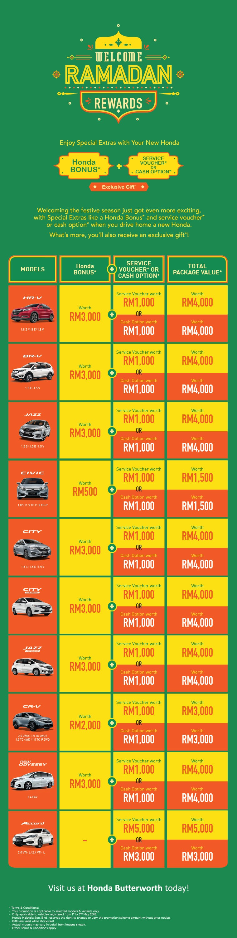 Honda welcome ramadan rewards