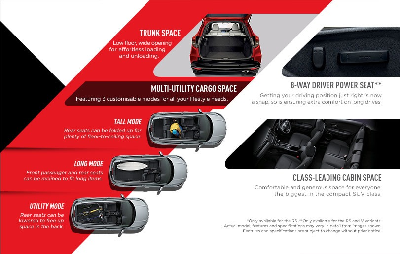 Honda HR-V multi-utility cargo space